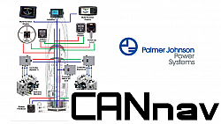 CANnav marine control system
